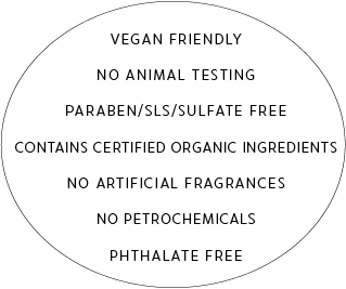 Badge Reads: vegan friendly, no animal testing, paraben/sls/sulfate free, contains certified organic ingredients, no atificial fragrances, no petrochemicals, phthalate free