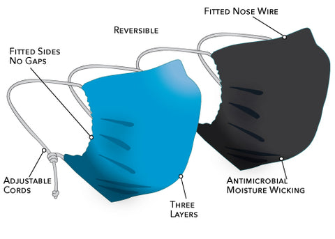 PROCOOL® Mask 3+ - Moisture Wicking  + Antimicrobial