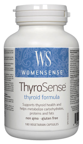 WomenSense ThyroSense