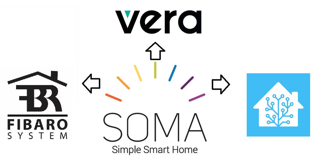 Big news from Soma Smart Home & Smart Blinds at new lower cost package.
