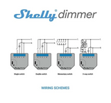 Triple Shelly Dimmer Kit (Push Button)