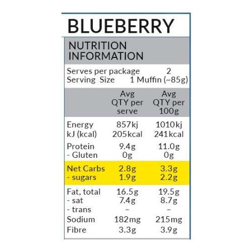 Blueberry Low Carb Muffins - 2 serves (170gm) (in-store pickup only)