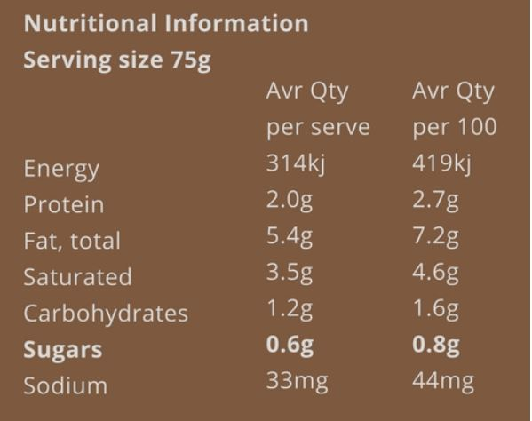 Low Carb Ice Cream Double Choc 475ml