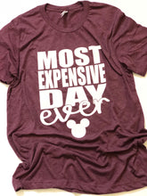 Most Expensive Day Ever