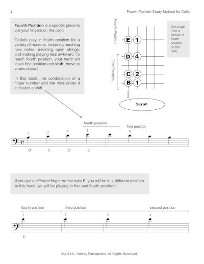 Fourth Position Study Method for the Cello