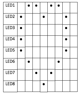 LED position table