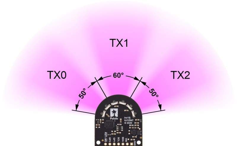 3-Channel Wide FOV Time-of-Flight Distance Sensor Using OPT3101 (No Headers) - Component