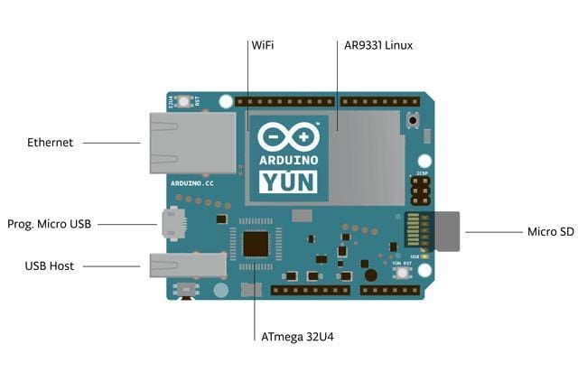Arduino YUN - With onboard WiFi (Rev 1) - Dev Boards