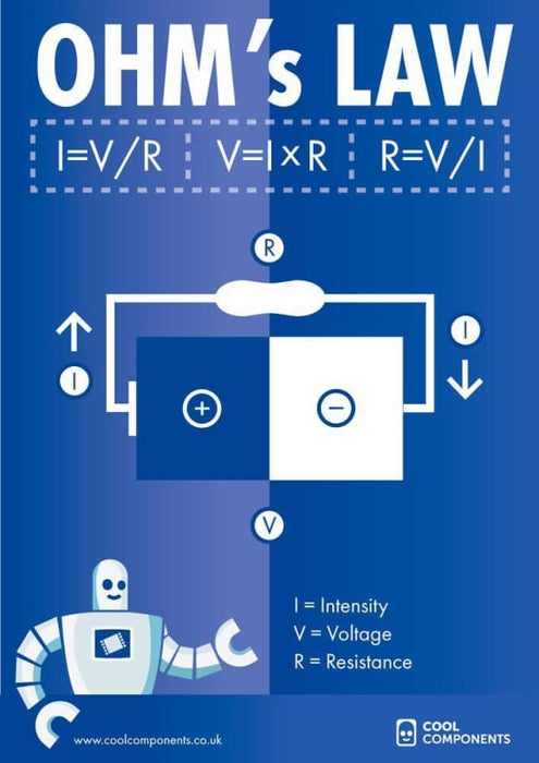 Ohms Law - Educational Poster - Education