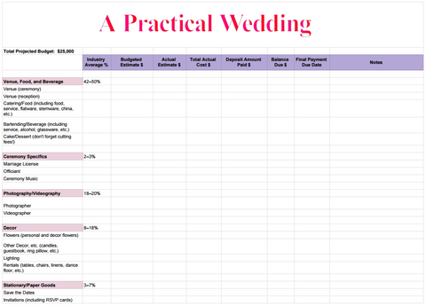 A Practical Wedding's worksheet for planning a wedding budget