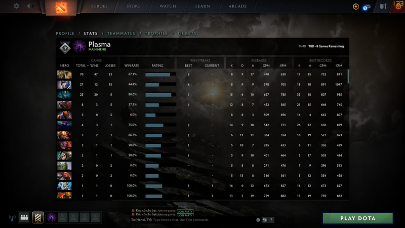 Not Calibrated | MMR: TBD - Behavior: 9250