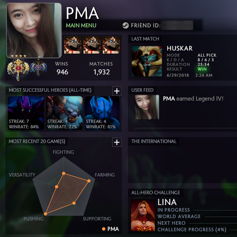 Legend IV | MMR: 3815 / TBD