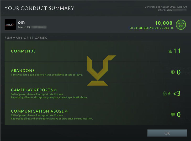Uncalibrated | MMR: TBD - Behavior: 10000