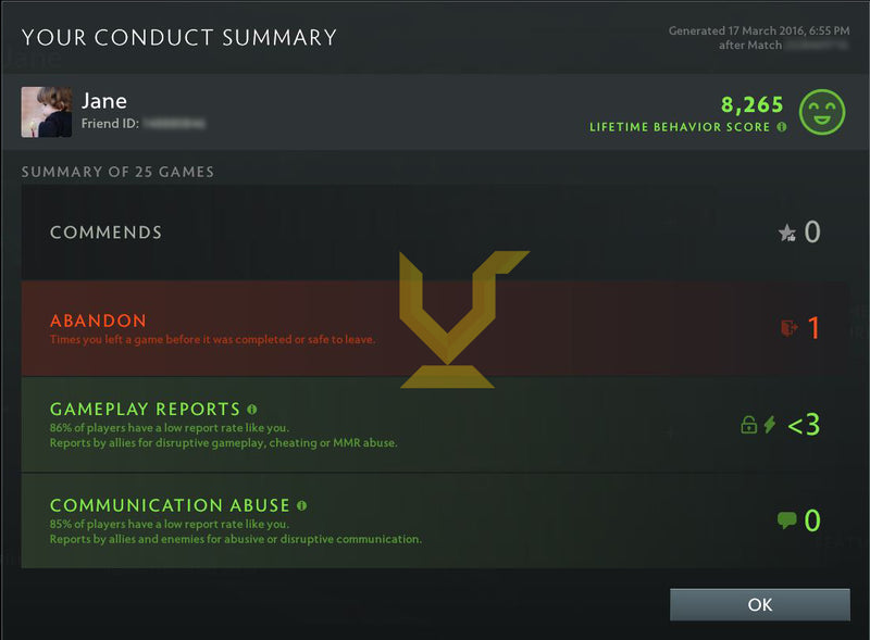 Not Calibrated | MMR: TBD - Behavior: 8265