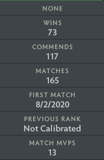 Not Calibrated | MMR: TBD - Behavior: 8879