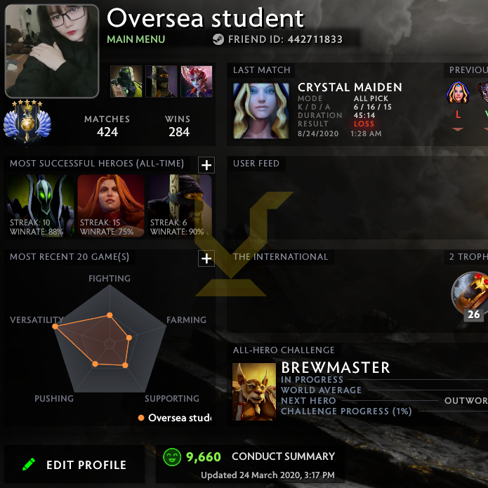 Divine V | MMR: 5380 - Behavior: 9660
