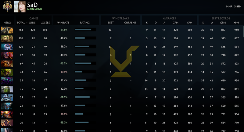 Legend V | MMR: 3810 - Behavior: 8929