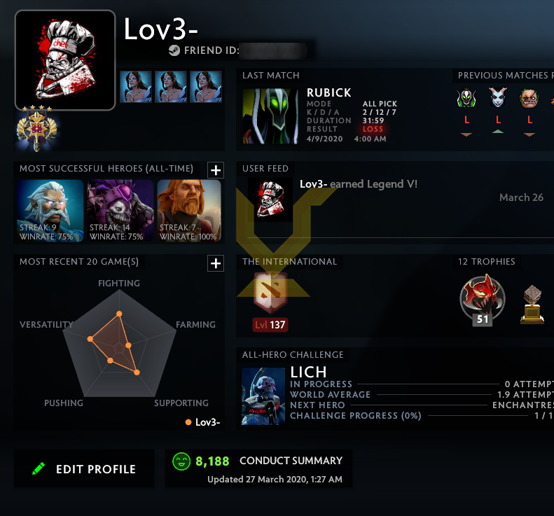Legend IV | MMR: 3430 - Behavior: 8188