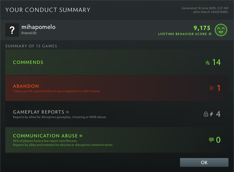 Ancient II | MMR: 4060 - Behavior: 9175