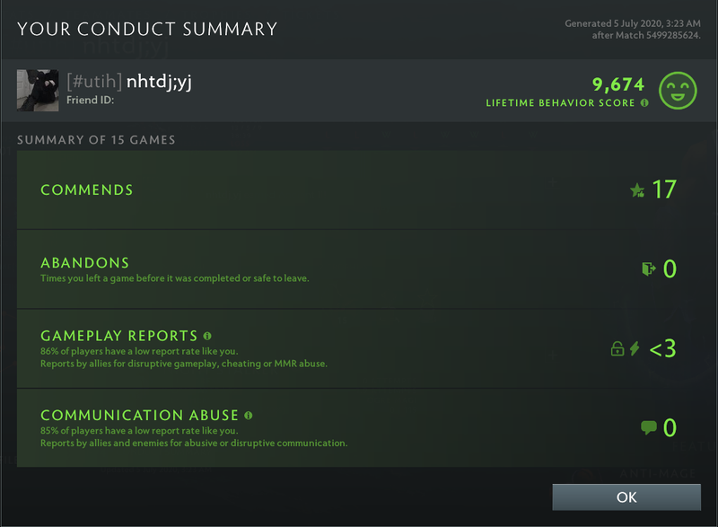 Ancient II | MMR: 4070 - Behavior: 9674