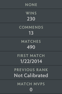 Not Calibrated | MMR: TBD - Behavior : 8500