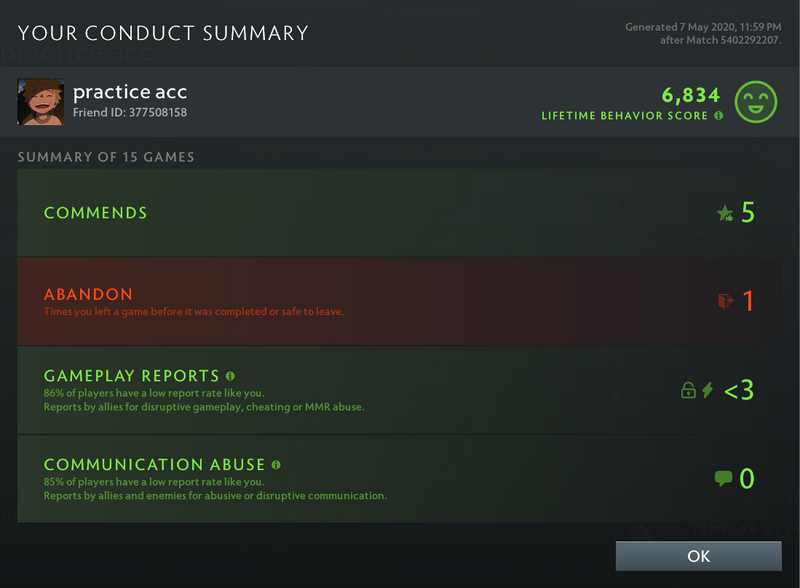 Legend IV | MMR: 3510 - Behavior: 6834