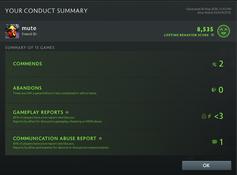 Legend II | MMR: 3280 - Behavior: 8535