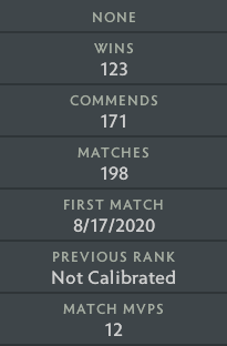 Not Calibrated | MMR: TBD - Behavior: 9825