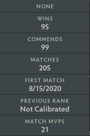 Not Calibrated | MMR: TBD - Behavior: 10000