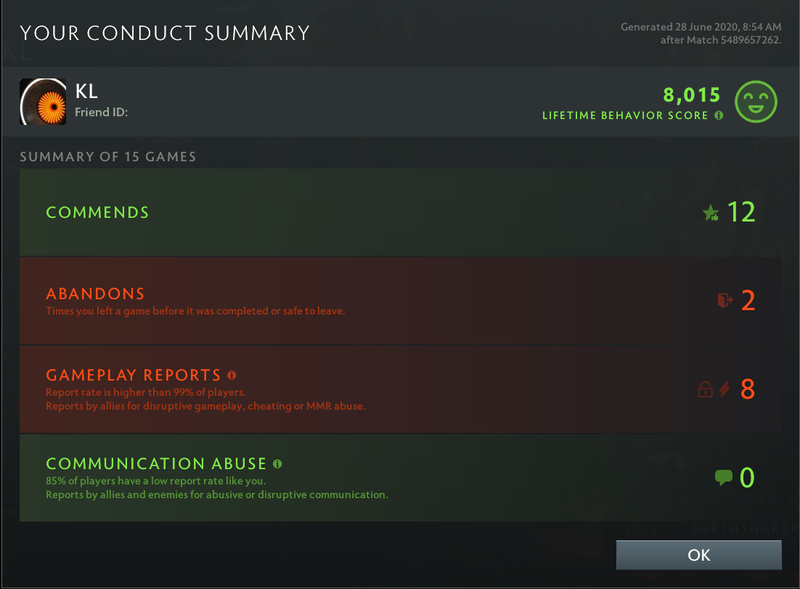 Legend V | MMR: 3530 - Behavior: 8015