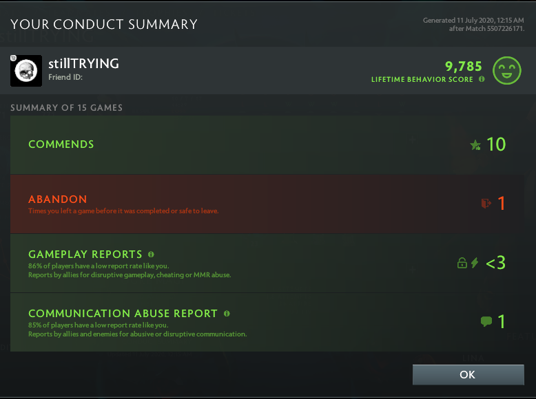 Ancient II | MMR: 3900 - Behavior: 9785