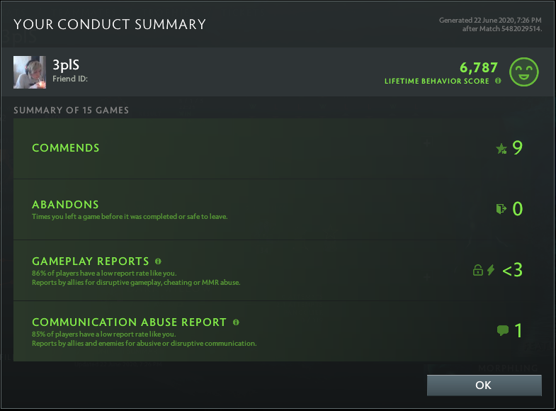 Ancient II | MMR: 4040 - Behavior: 6787
