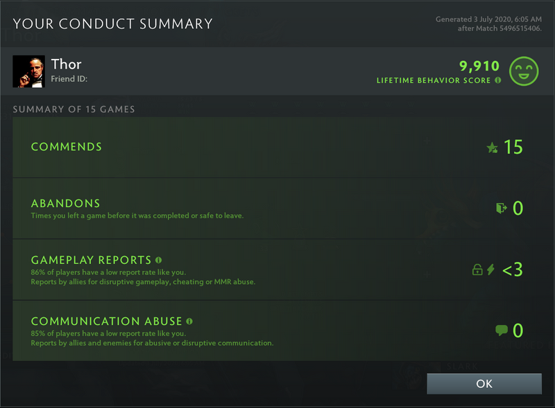 Guardian III | MMR: 1120 - Behavior: 9910
