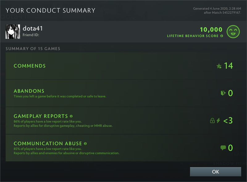 Ancient I | MMR: 3850 - Behavior: 10000