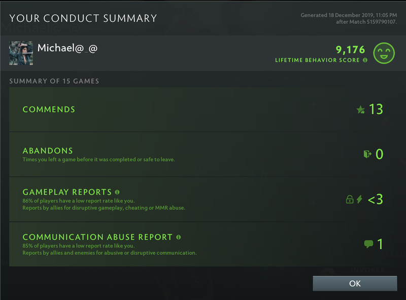 Divine II | MMR: 4860 - Behavior: 9176