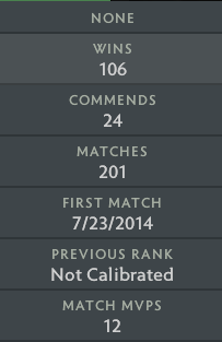 Not Calibrated | MMR: TBD - Behavior: 9310