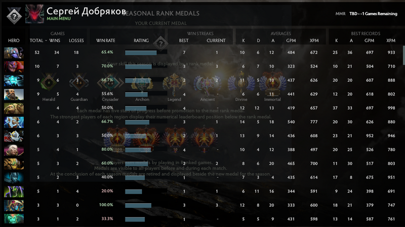 Uncalibrated | MMR: TBD - Behavior: 9985
