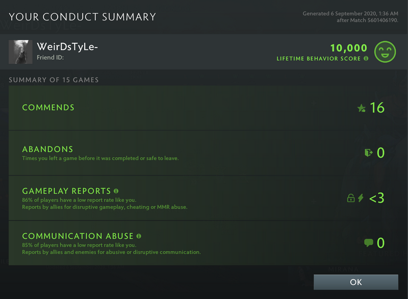 Legend II | MMR: 3350- Behavior: 10000