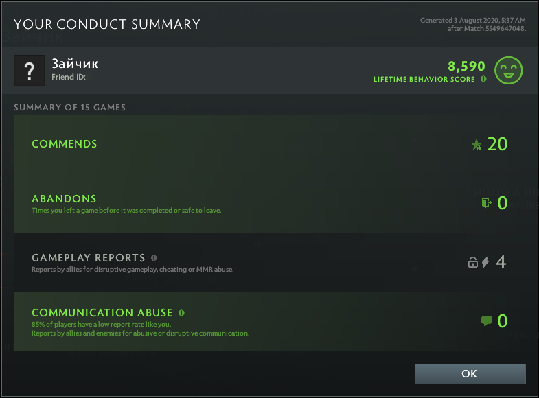 Uncalibrated | MMR: TBD - Behavior: 8590