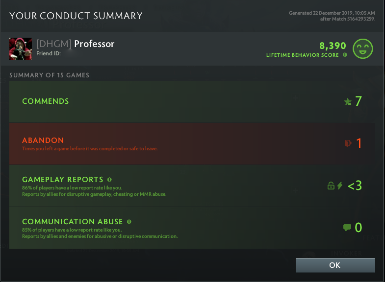 Archon IV | MMR: 2760 - Behavior: 8390