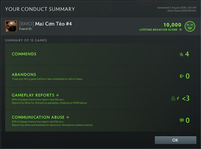 Ancient I | MMR: 3740 - Behavior: 10000