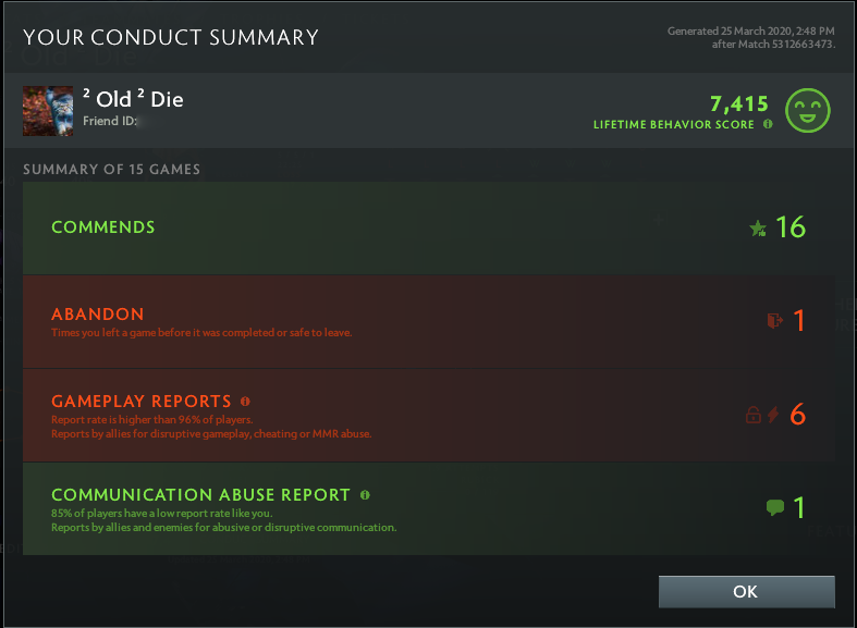 Divine IV | MMR: 5090 - Behavior: 7415