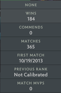 Not Calibrated | MMR: TBD - Behavior : 8891