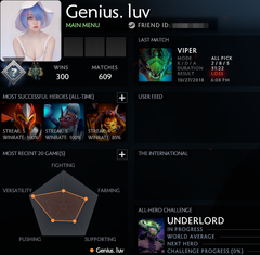 Uncalibrated | Previous Rank : Legend VI