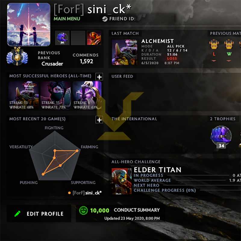 Divine II | MMR: 4940 - Behavior: 10000
