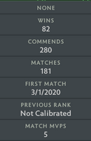 Not Calibrated | MMR: TBD - Behavior: 9885