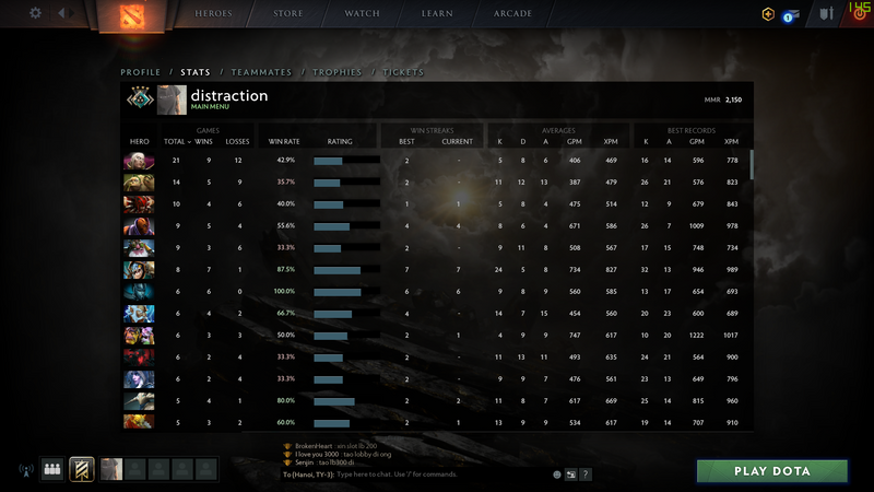 Crusader IV | MMR: 2150 - Behavior: 7069