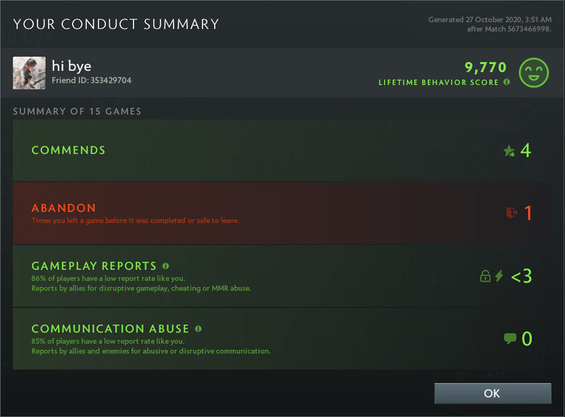 Divine III | MMR: 5000 - Behavior : 9770