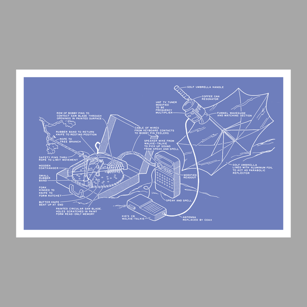 ET Communicator Plans Art Print