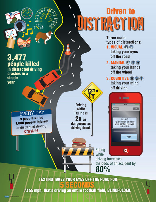 Take a Stand Against Distracted Driving
